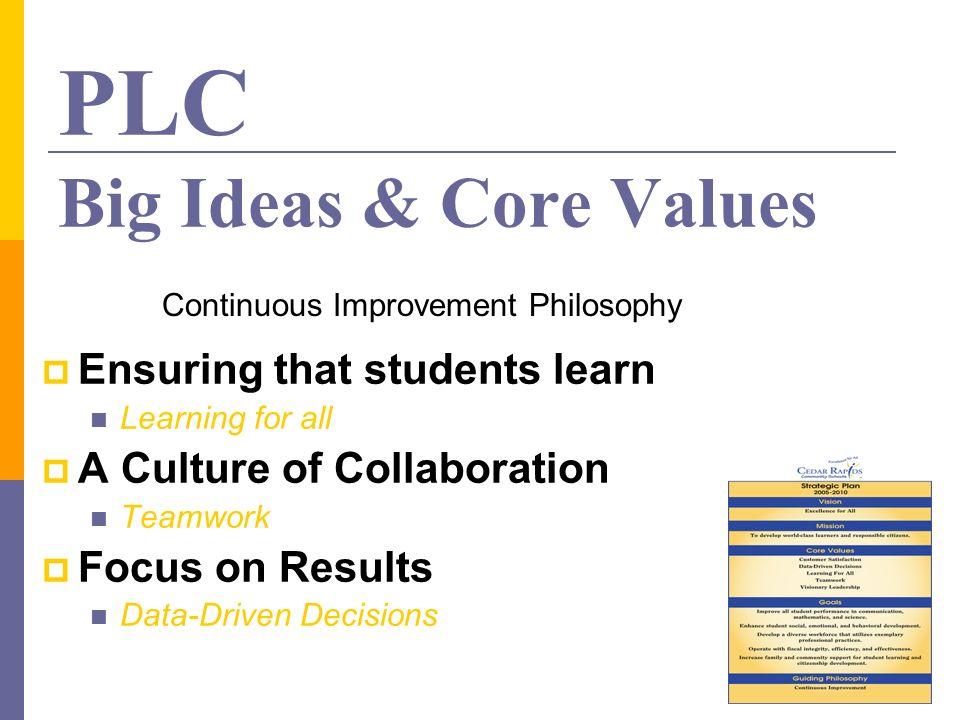 PLC Big Ideas & Core Values