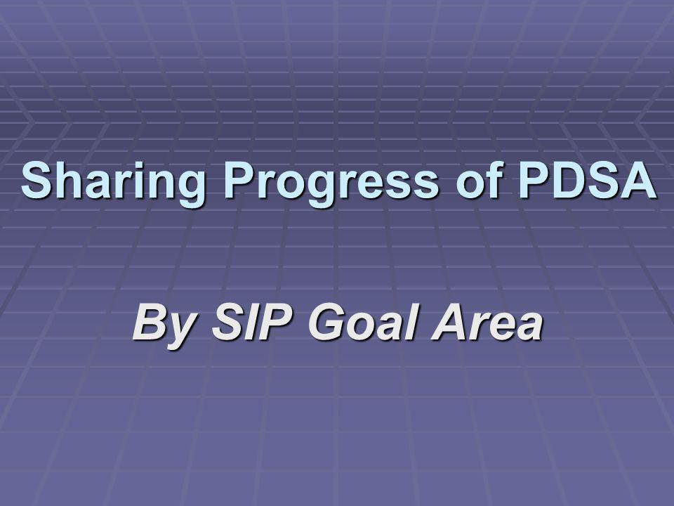 Sharing Progress of PDSA
