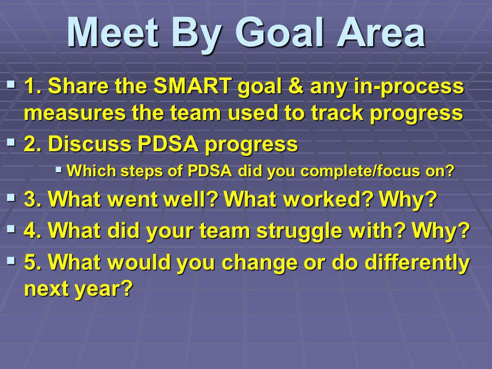 Meet By Goal Area1. Share the SMART goal & any in-process measures the team used to track progress.