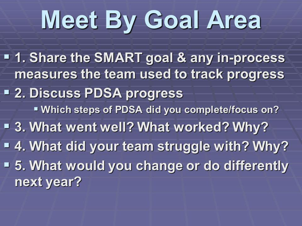 Meet By Goal Area 1. Share the SMART goal & any in-process measures the team used to track progress.