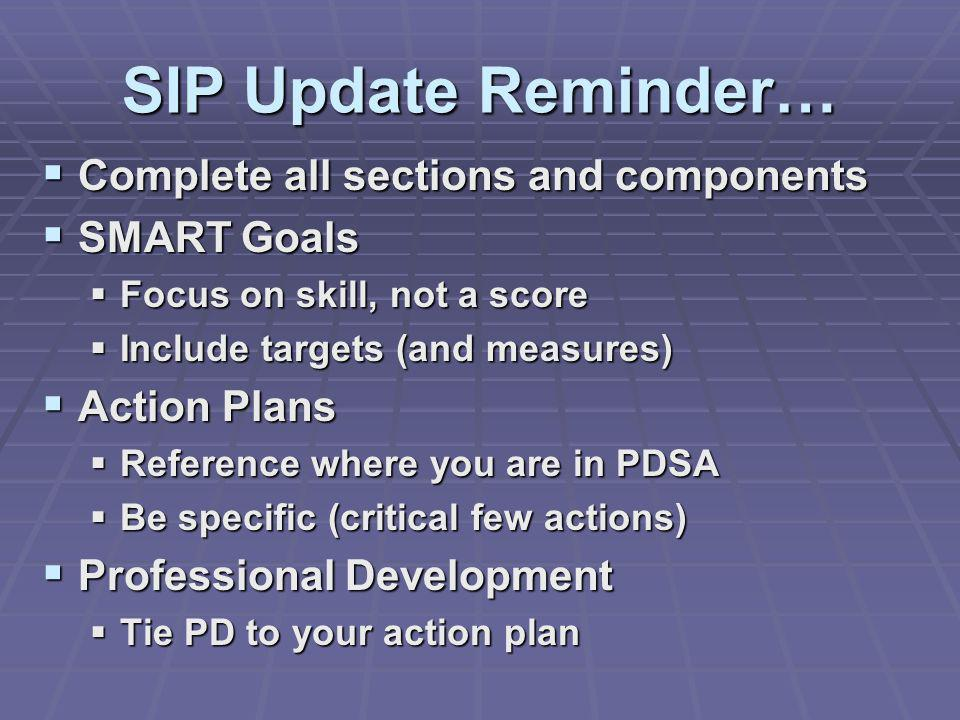SIP Update Reminder… Complete all sections and components SMART Goals
