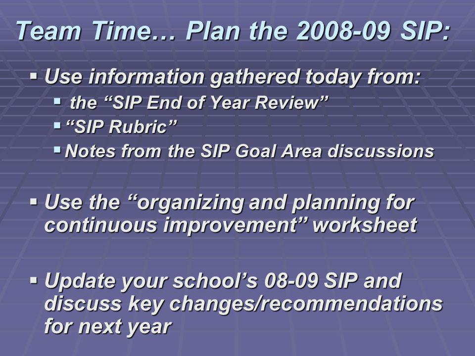Team Time… Plan the 2008-09 SIP: