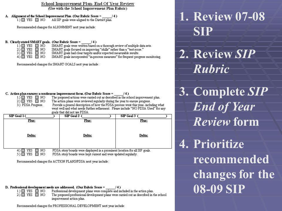 Review 07-08 SIP Review SIP Rubric. Complete SIP End of Year Review form.