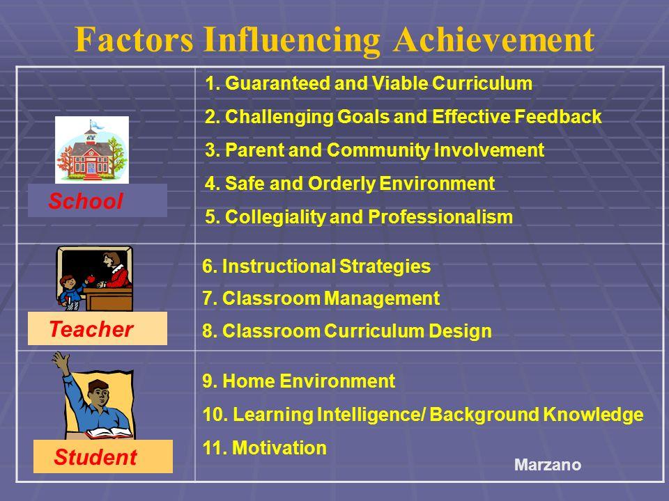 Factors Influencing Achievement