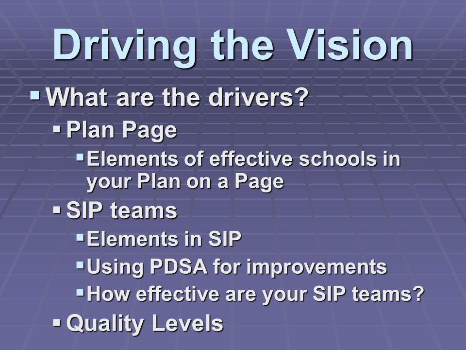 Driving the Vision What are the drivers Plan Page SIP teams