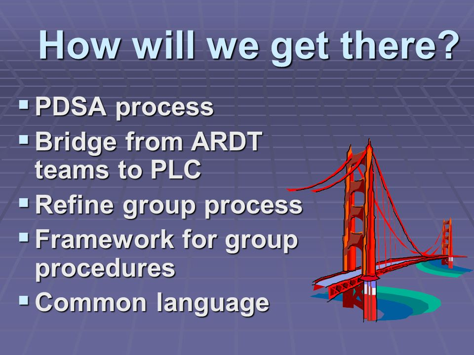 How will we get there PDSA process Bridge from ARDT teams to PLC