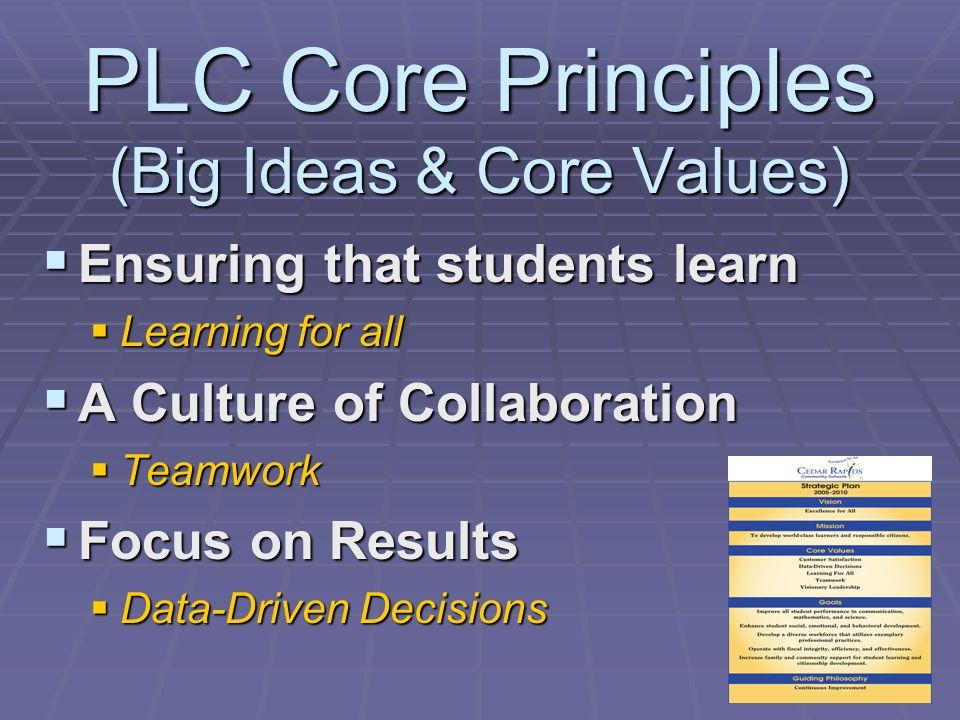 PLC Core Principles (Big Ideas & Core Values)