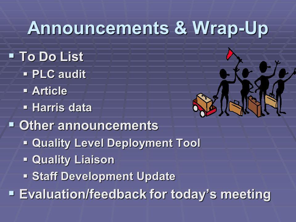 Announcements & Wrap-Up