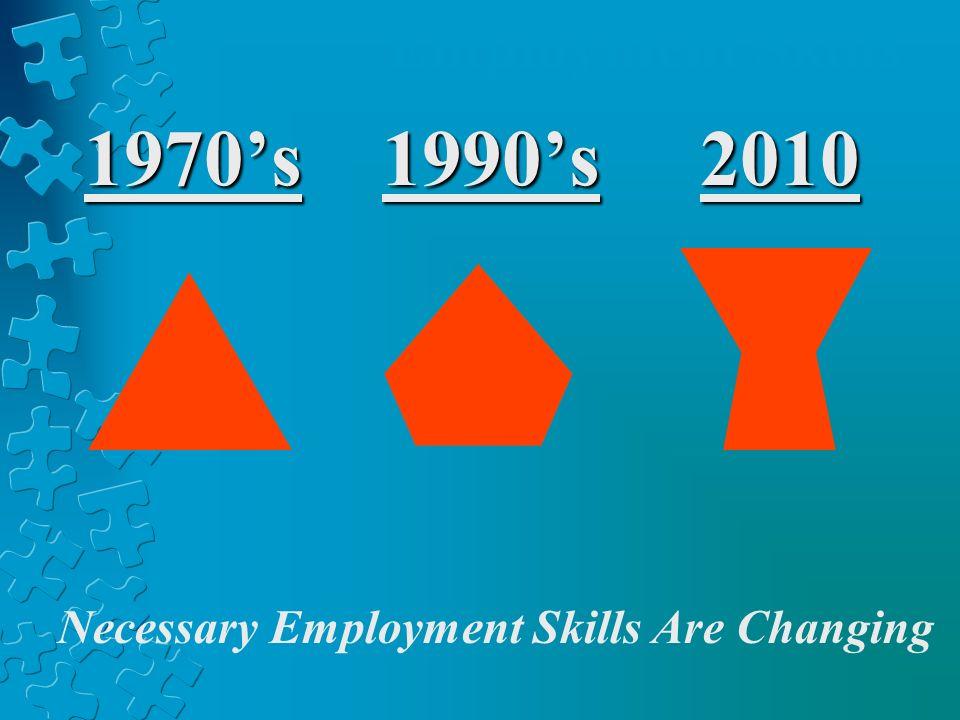 1970's 1990's 2010 Employment Skills