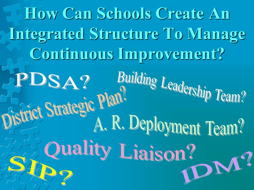 How Can Schools Create An Integrated Structure To Manage Continuous Improvement