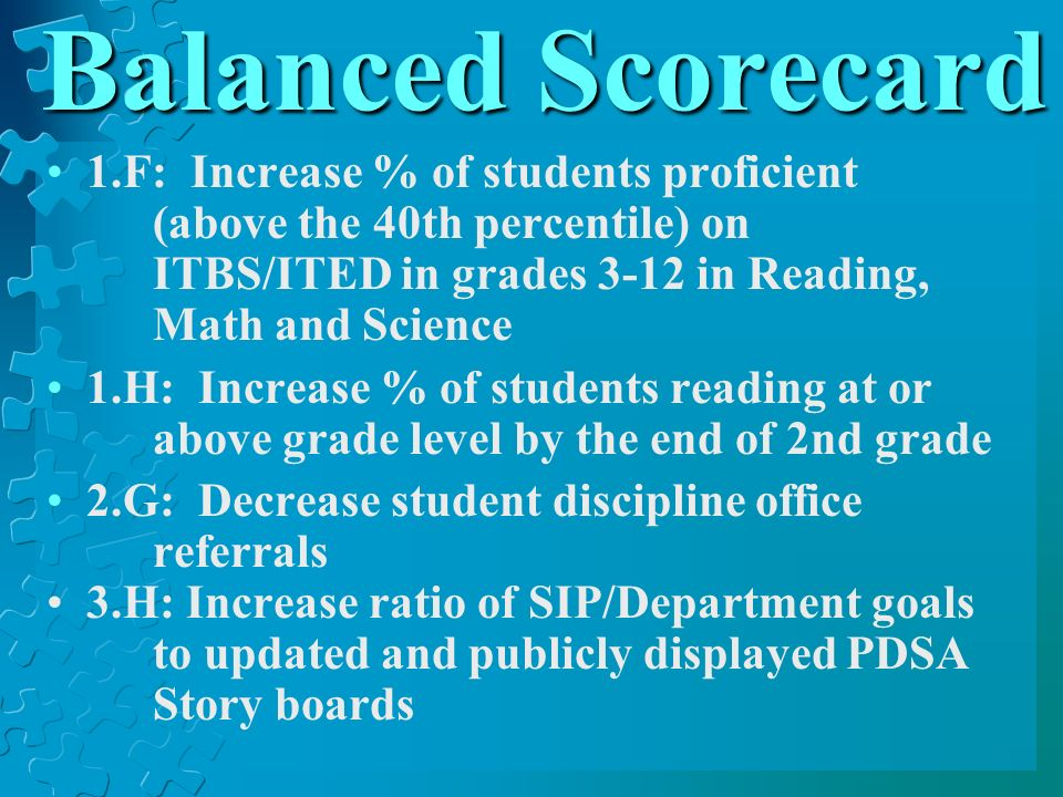 Balanced Scorecard 1.F: Increase % of students proficient (above the 40th percentile) on ITBS/ITED in grades 3-12 in Reading, Math and Science.