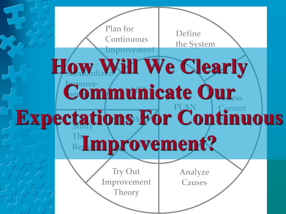 How Will We Clearly Communicate Our Expectations For Continuous Improvement