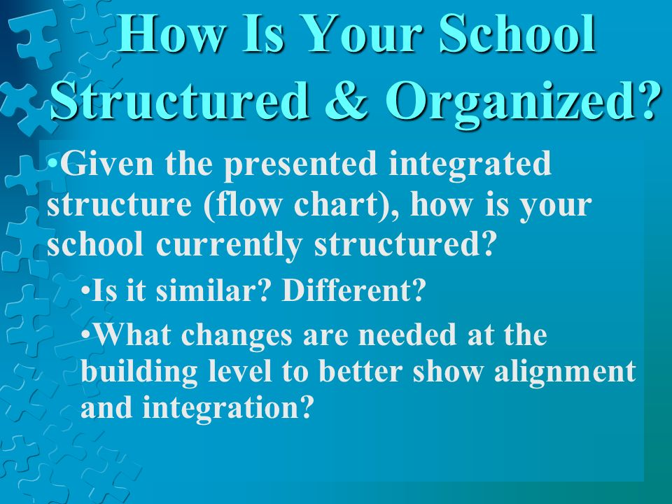 How Is Your School Structured & Organized