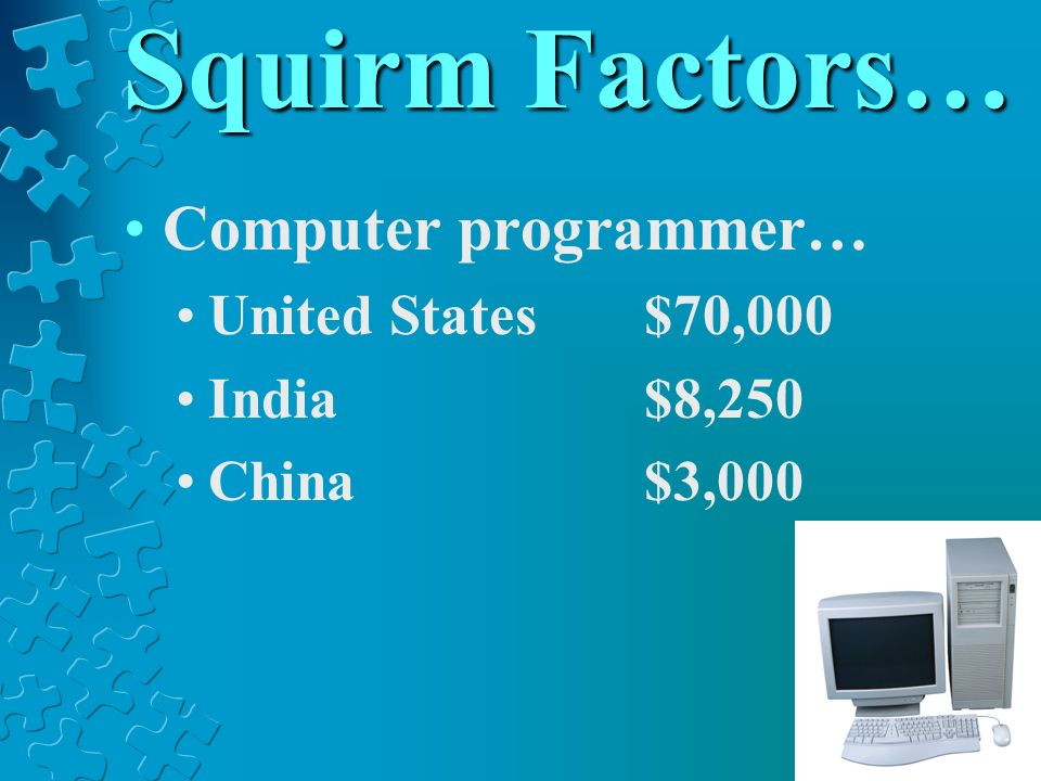 Squirm Factors… Computer programmer… United States $70,000