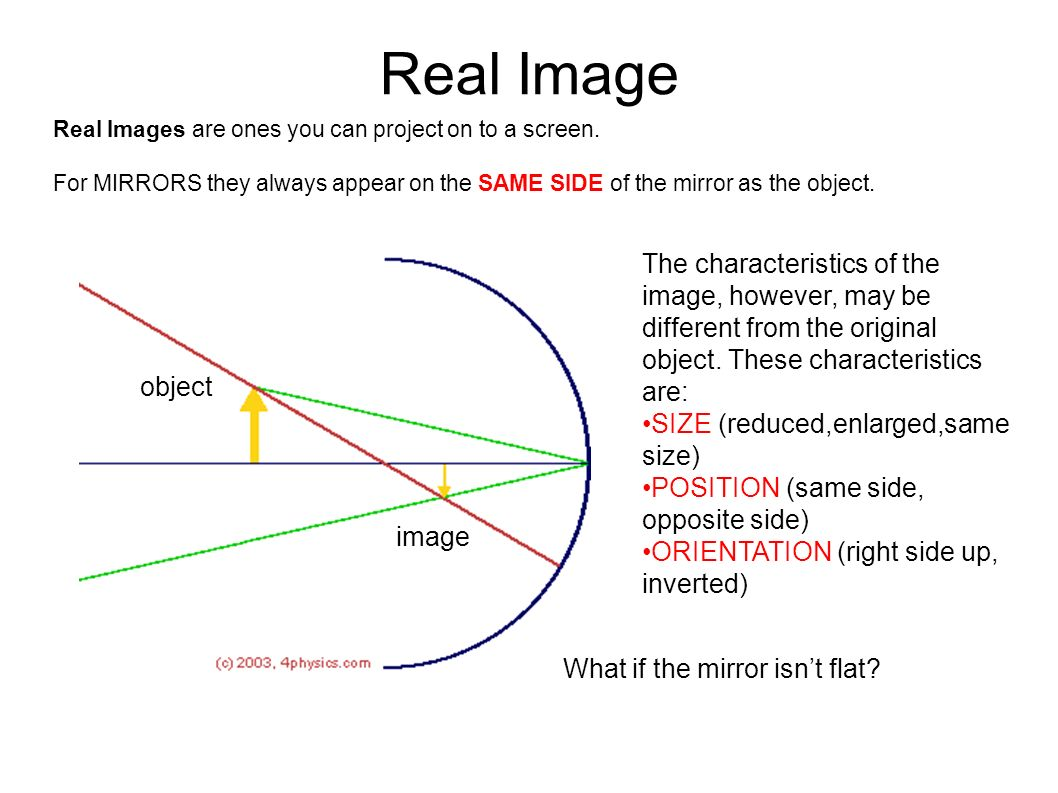 worksheet Images In Plane Mirrors Worksheet plane mirror suppose we had a flat mounted vertically real image images are ones you can project on to screen for mirrors