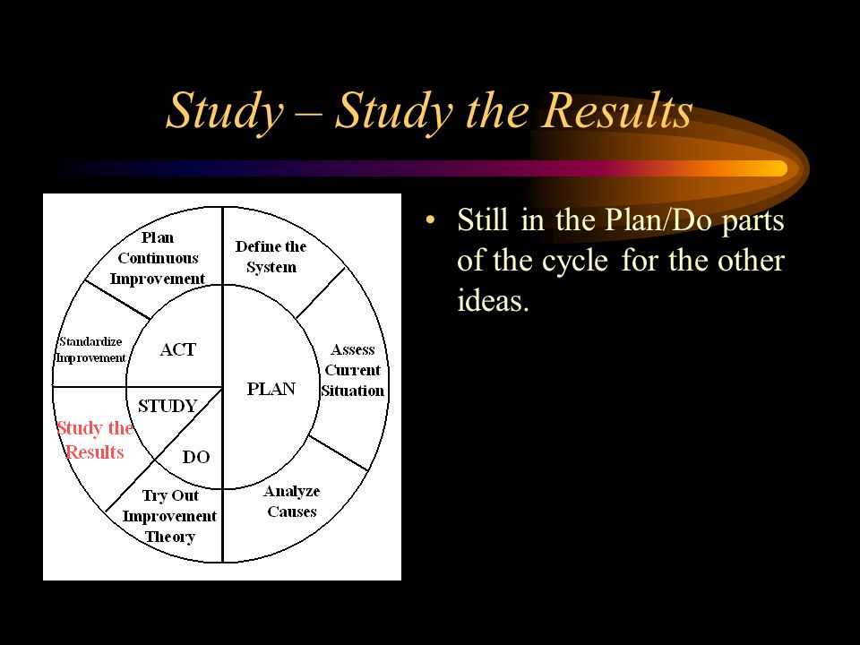 Study – Study the Results