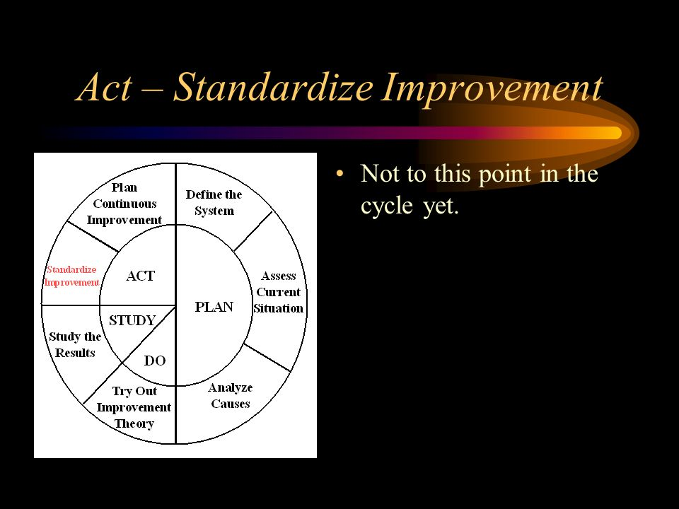 Act – Standardize Improvement