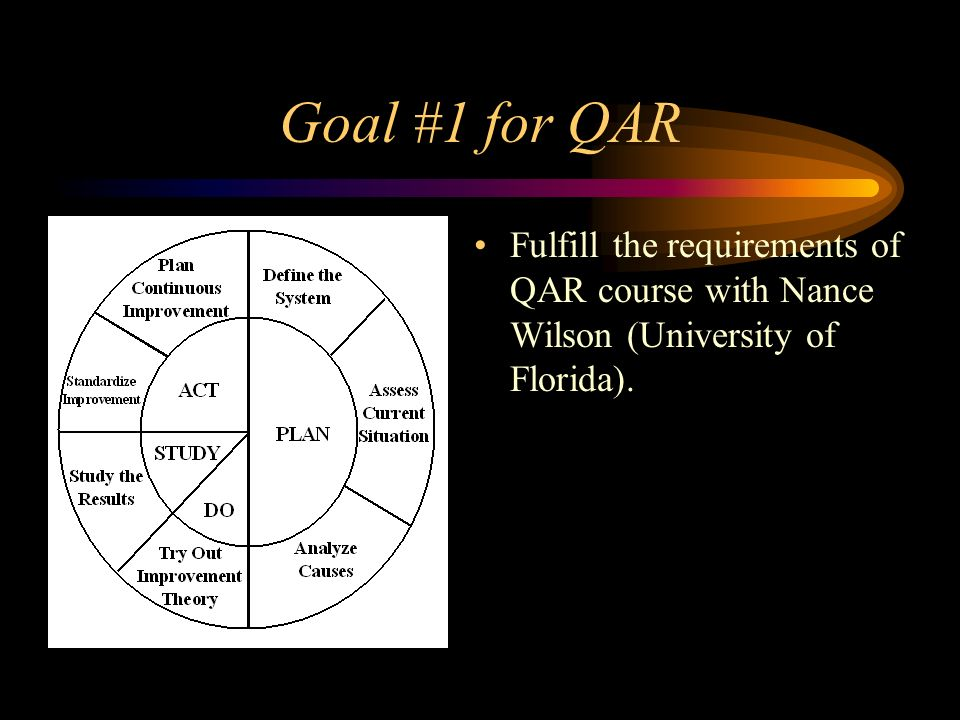 Goal #1 for QAR Fulfill the requirements of QAR course with Nance Wilson (University of Florida).