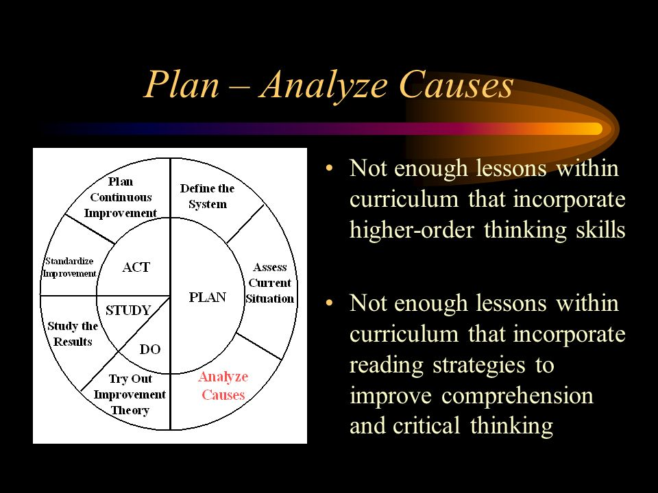 Plan – Analyze Causes Not enough lessons within curriculum that incorporate higher-order thinking skills.
