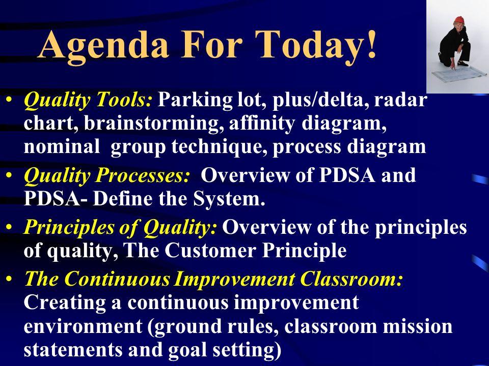 Agenda For Today!