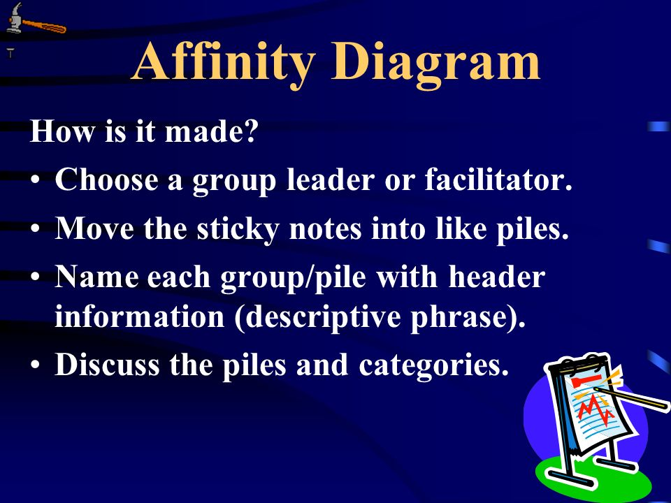 Affinity Diagram How is it made Choose a group leader or facilitator.