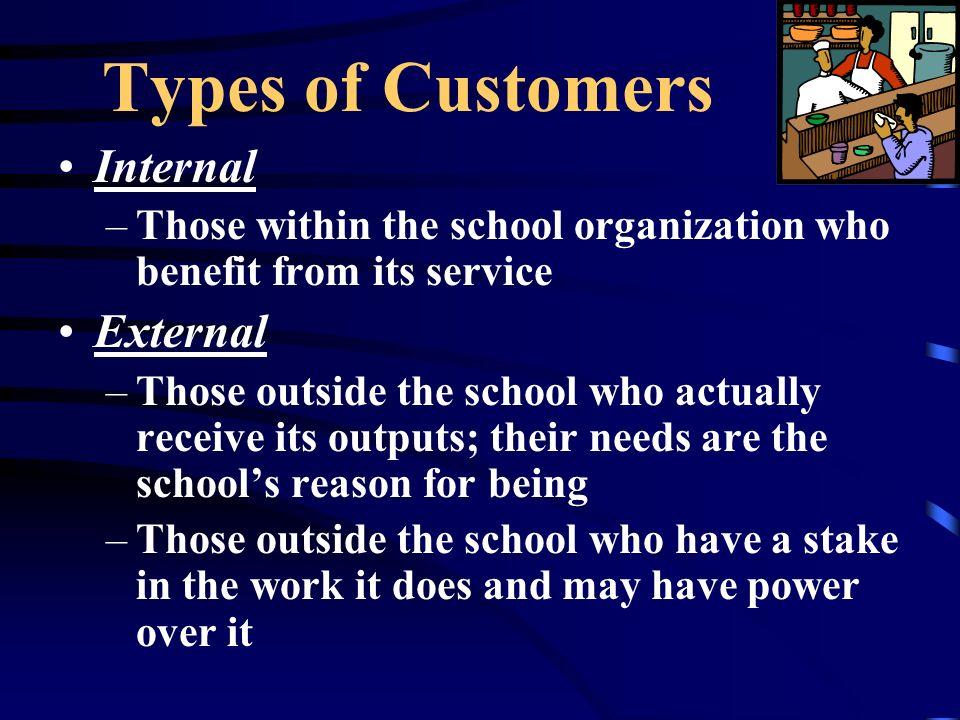 Types of Customers Internal External