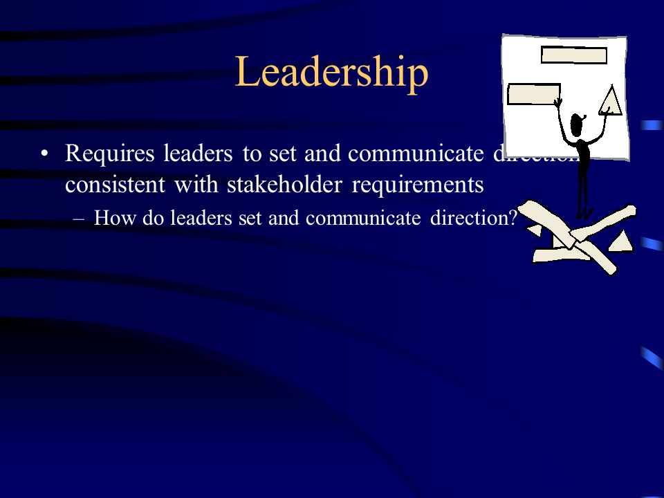 Leadership Requires leaders to set and communicate direction consistent with stakeholder requirements.