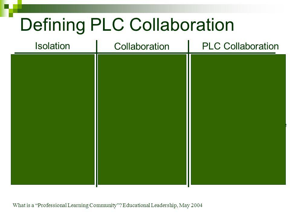 Defining PLC Collaboration
