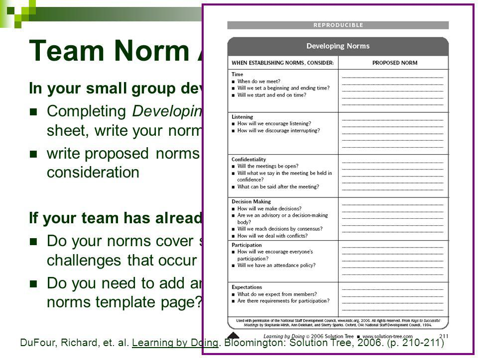 Team Norm Activity In your small group develop team norms by: