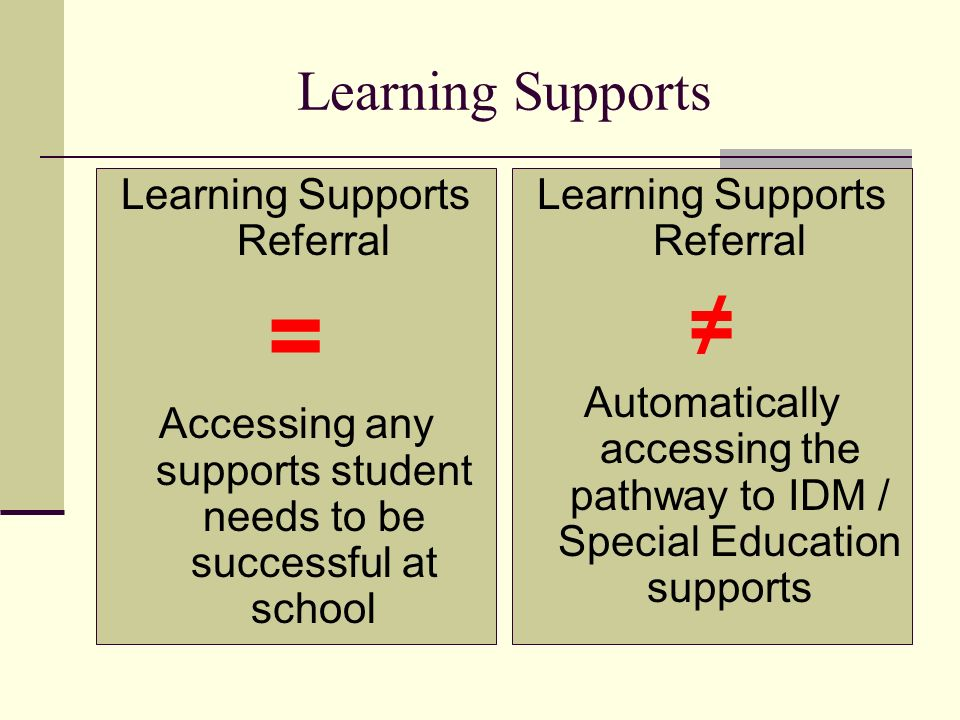 = ≠ Learning Supports Learning Supports Referral
