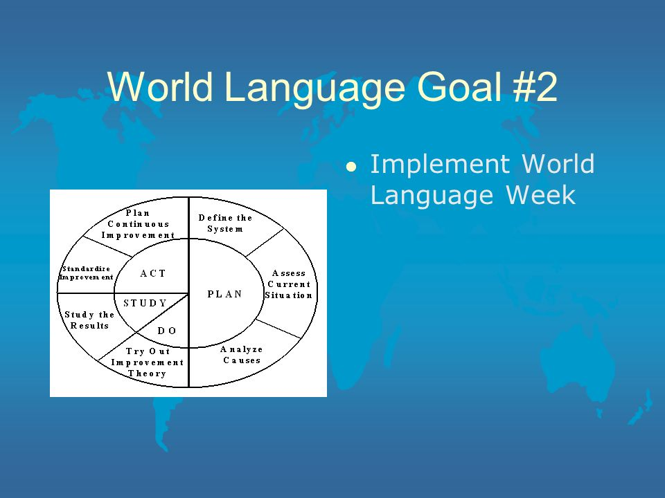 World Language Goal #2 Implement World Language Week
