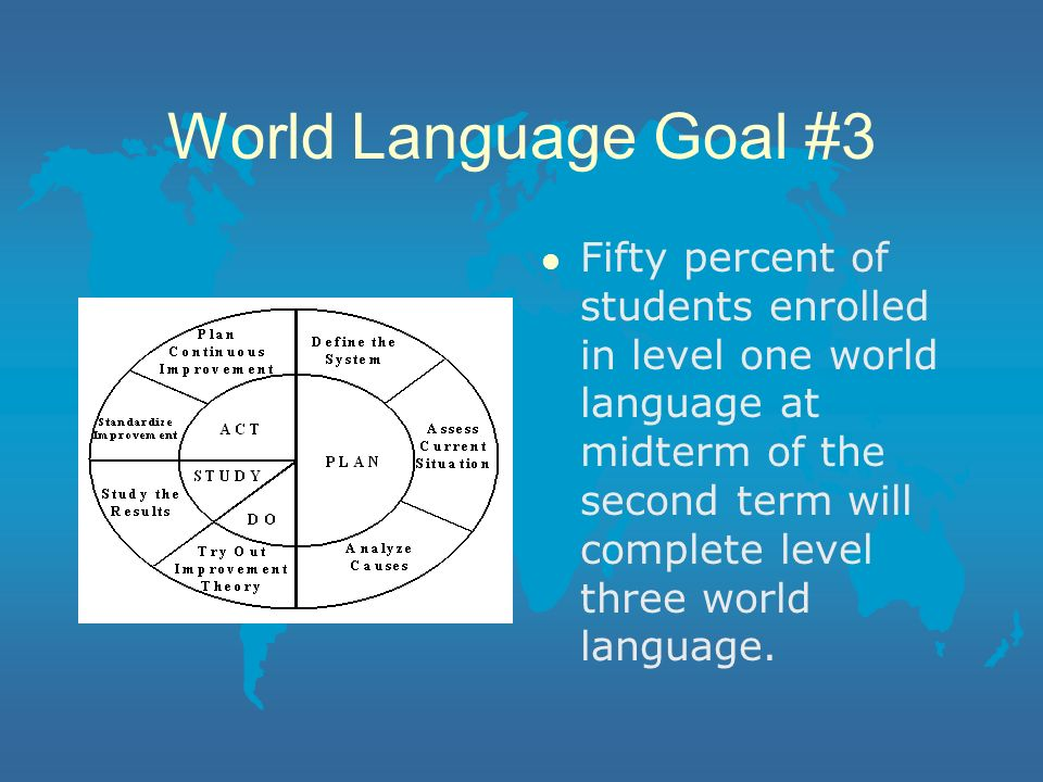 World Language Goal #3