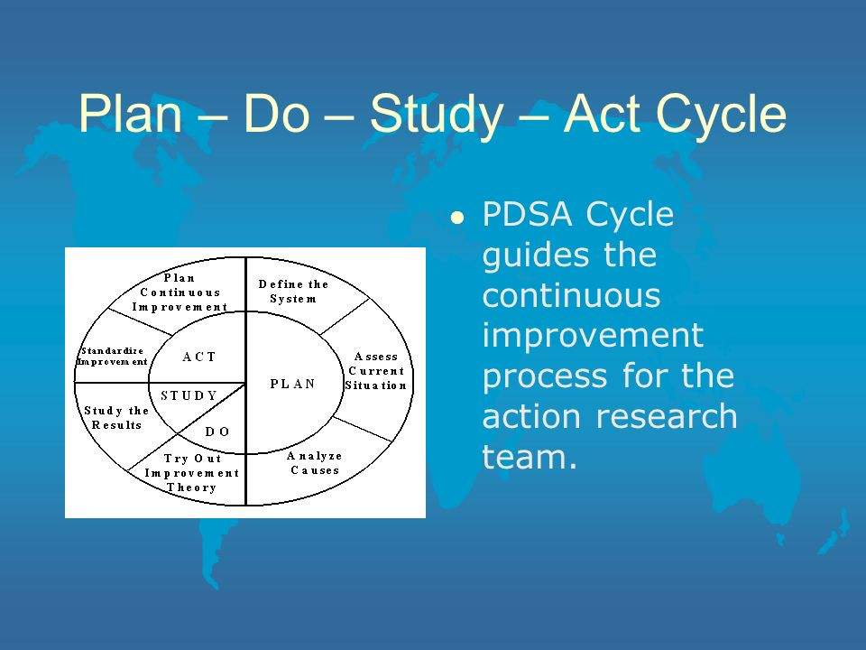 Plan – Do – Study – Act Cycle