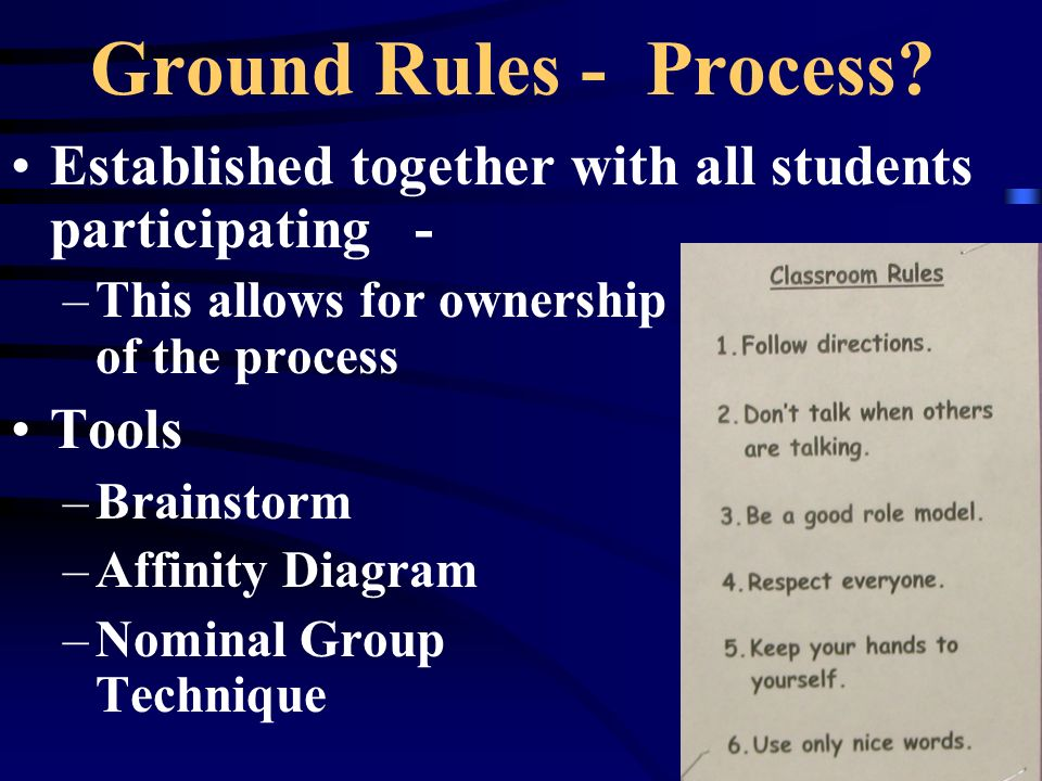 Ground Rules - Process Established together with all students participating -
