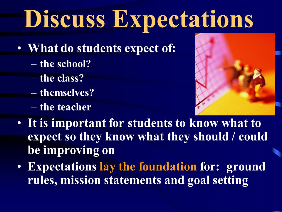 Discuss Expectations What do students expect of: