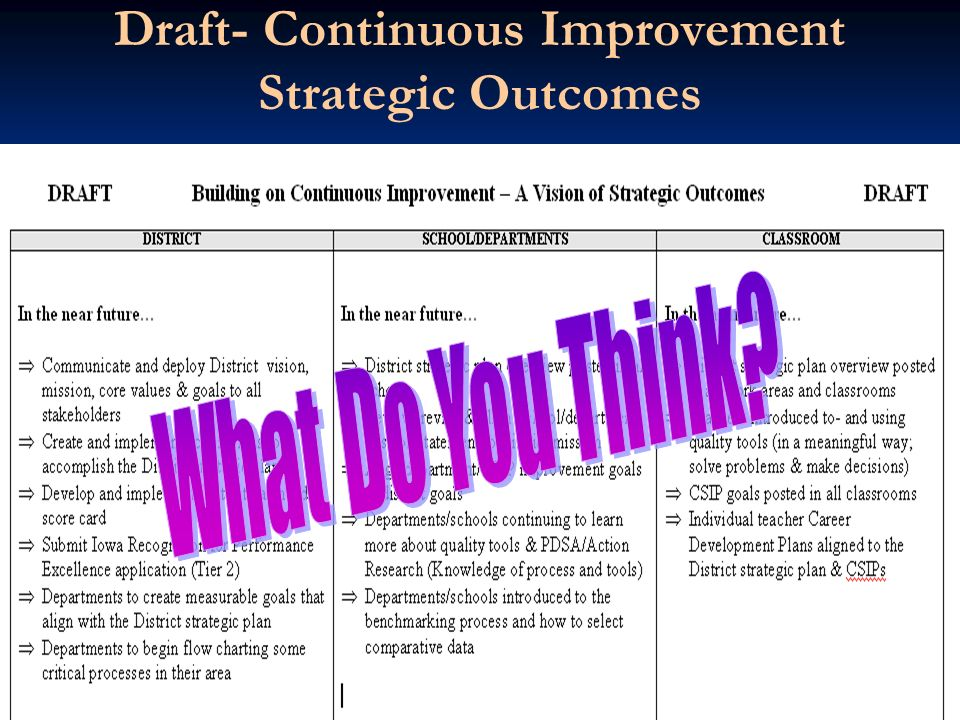 Draft- Continuous Improvement Strategic Outcomes