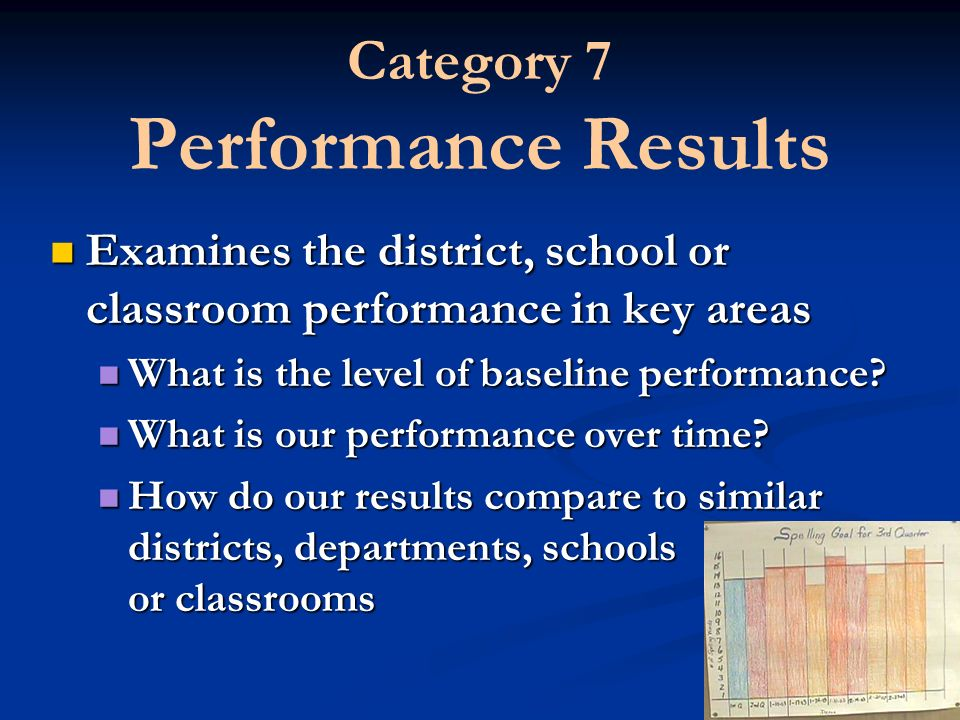Category 7 Performance Results