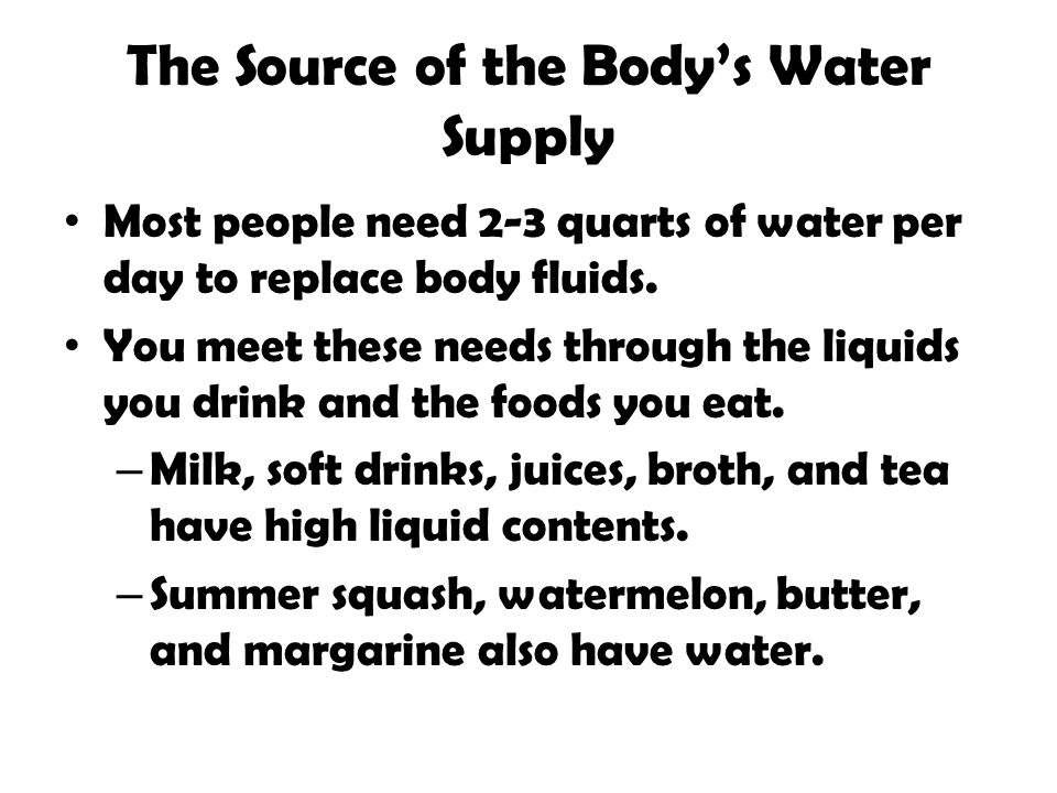 The Source of the Body's Water Supply