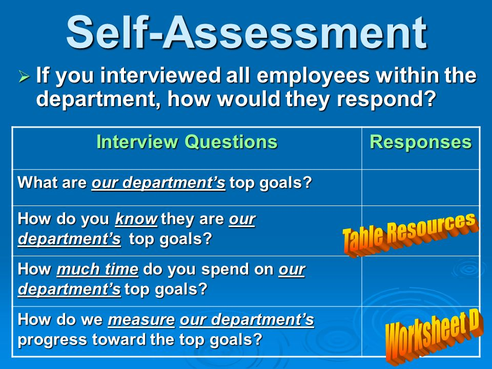 Self-Assessment Table Resources Worksheet D