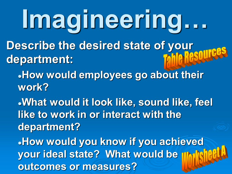 Imagineering… Describe the desired state of your department: