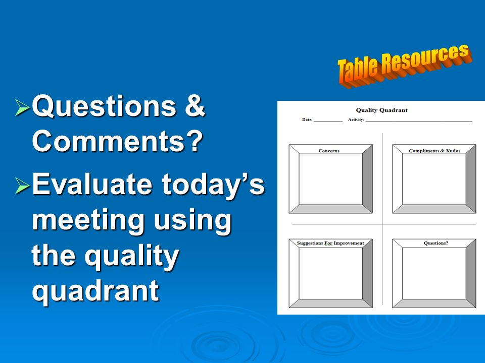 Evaluate today's meeting using the quality quadrant