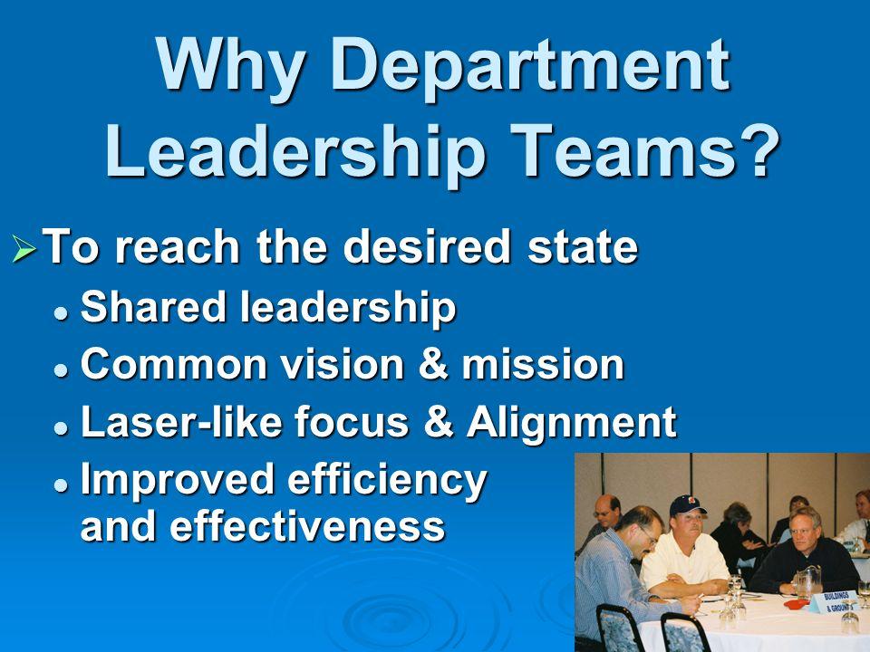 Why Department Leadership Teams
