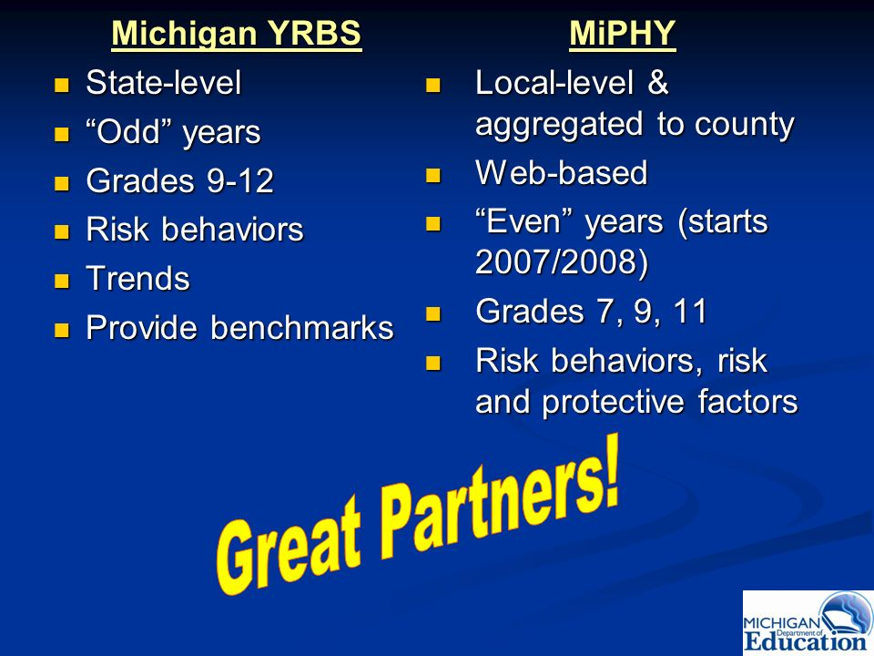 Great Partners! Michigan YRBS State-level Odd years Grades 9-12