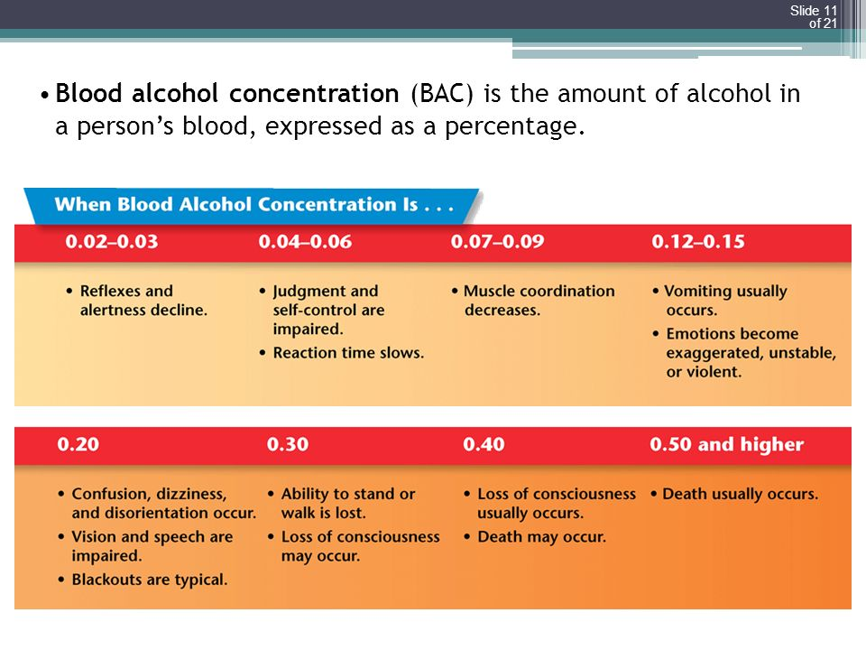 Blood alcohol concentration (BAC) is the amount of alcohol in a person's blood, expressed as a percentage.