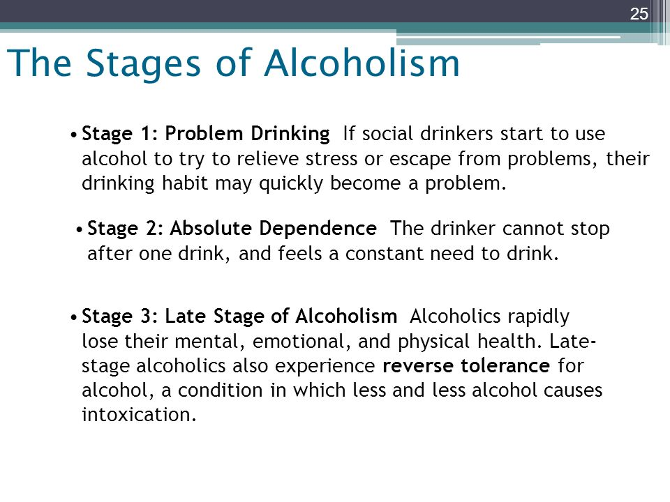 The+Stages+of+Alcoholism.jpg