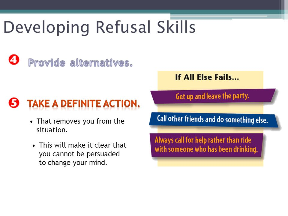 Developing Refusal Skills