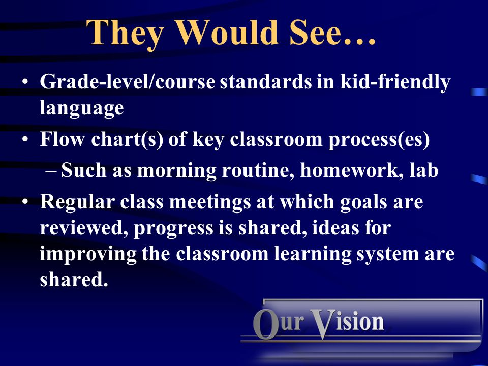 They Would See… Grade-level/course standards in kid-friendly language