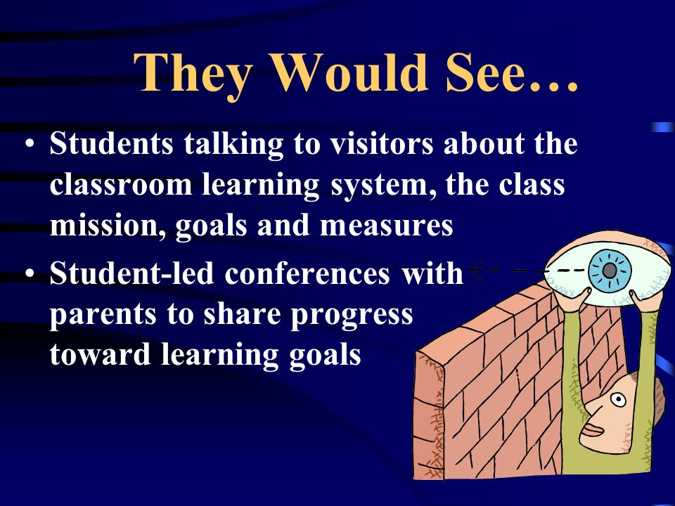 They Would See… Students talking to visitors about the classroom learning system, the class mission, goals and measures.