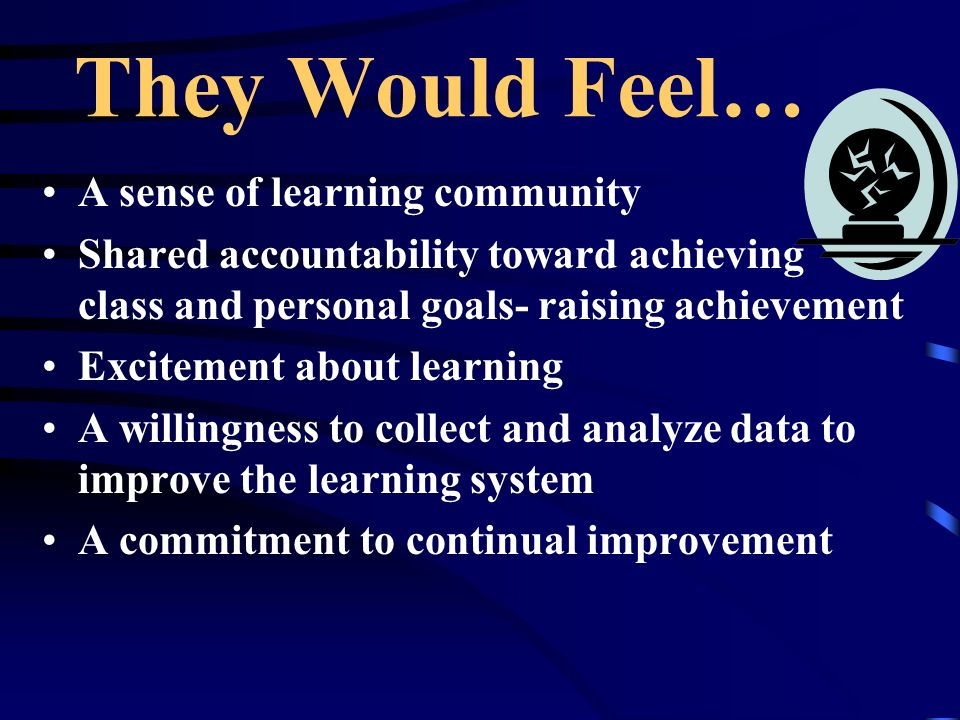 They Would Feel… A sense of learning community