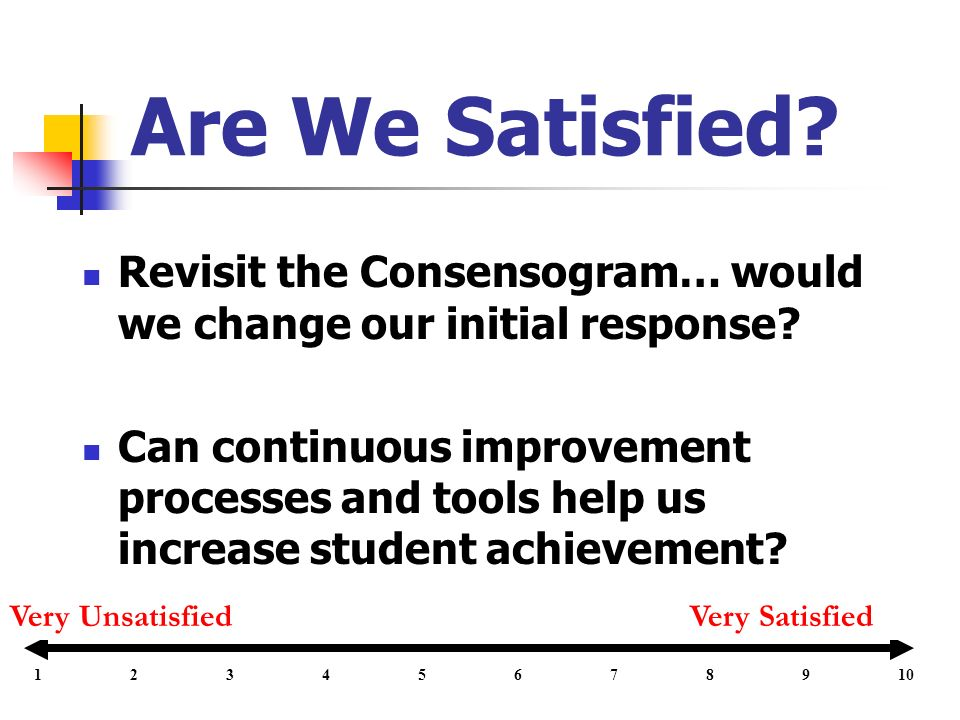 Are We Satisfied Revisit the Consensogram… would we change our initial response